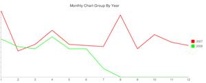 Kakeibo_chart_2