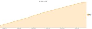 Total_chart